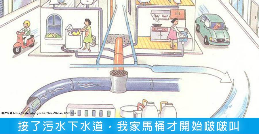 污水下水道問題