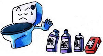 化學清潔劑